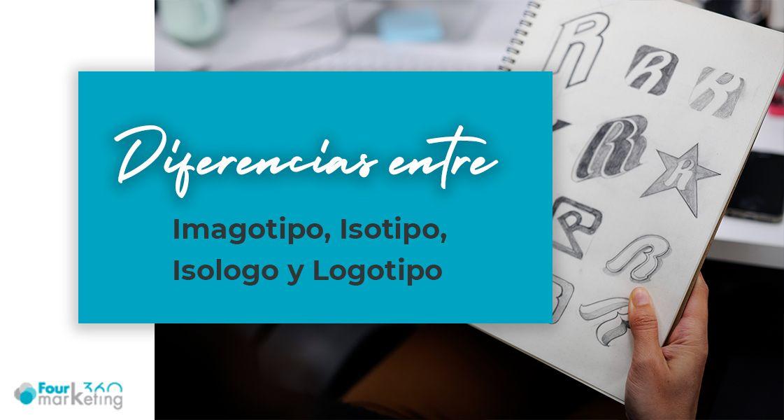 Diferencias entre logotipo, imagotipo, isotipo e isologo cabecera-logotipo